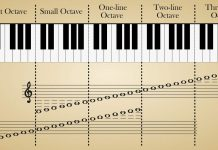 How Many Octaves On A Piano